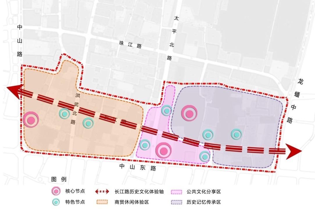 长江路文化体验功能区规划