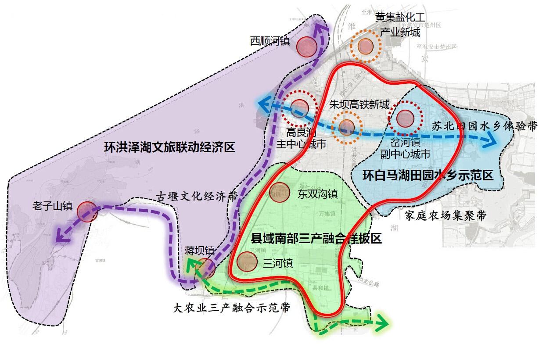 县域整体空间结构规划